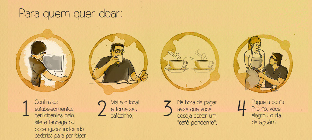 infografico-cafe-pendente-#belicosa55